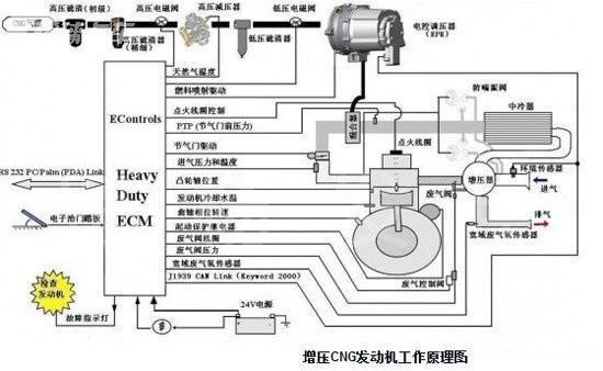 康明斯柴油发电机的安全操作